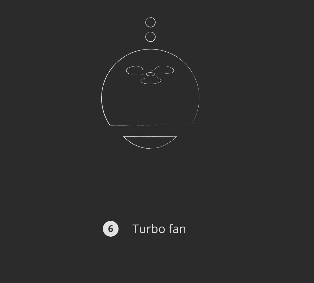 Turbo fan