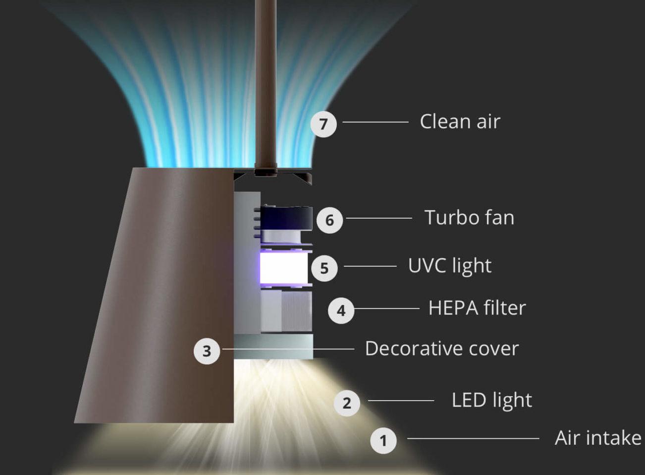 Tech Lamp